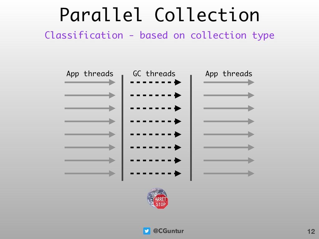@CGuntur Parallel Collection 12 Classification ...