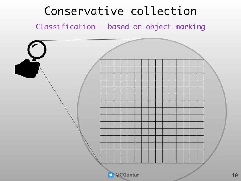 @CGuntur Conservative collection 19 Classificat...