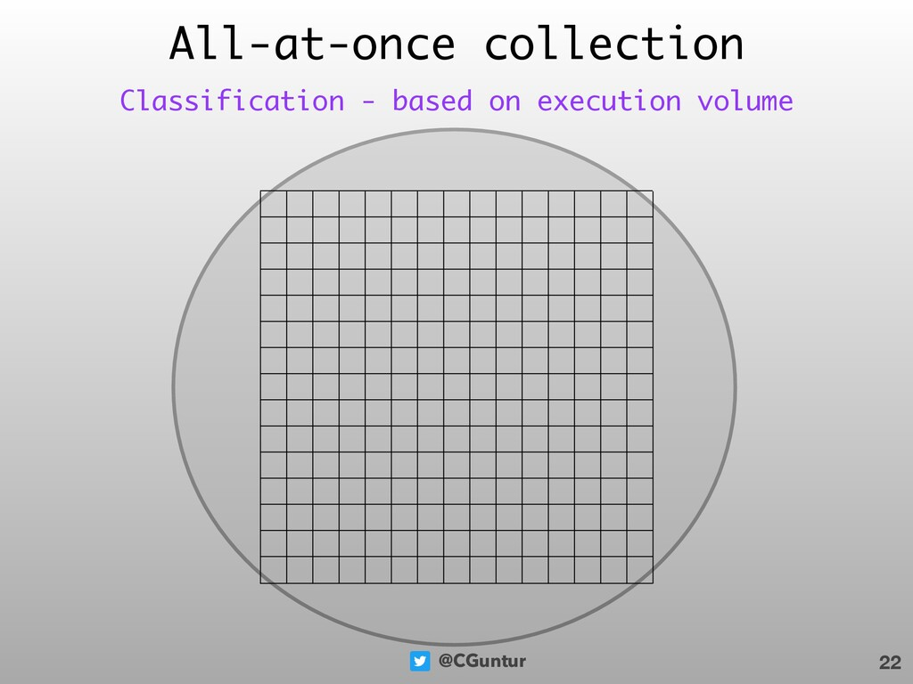 @CGuntur All-at-once collection 22 Classificati...