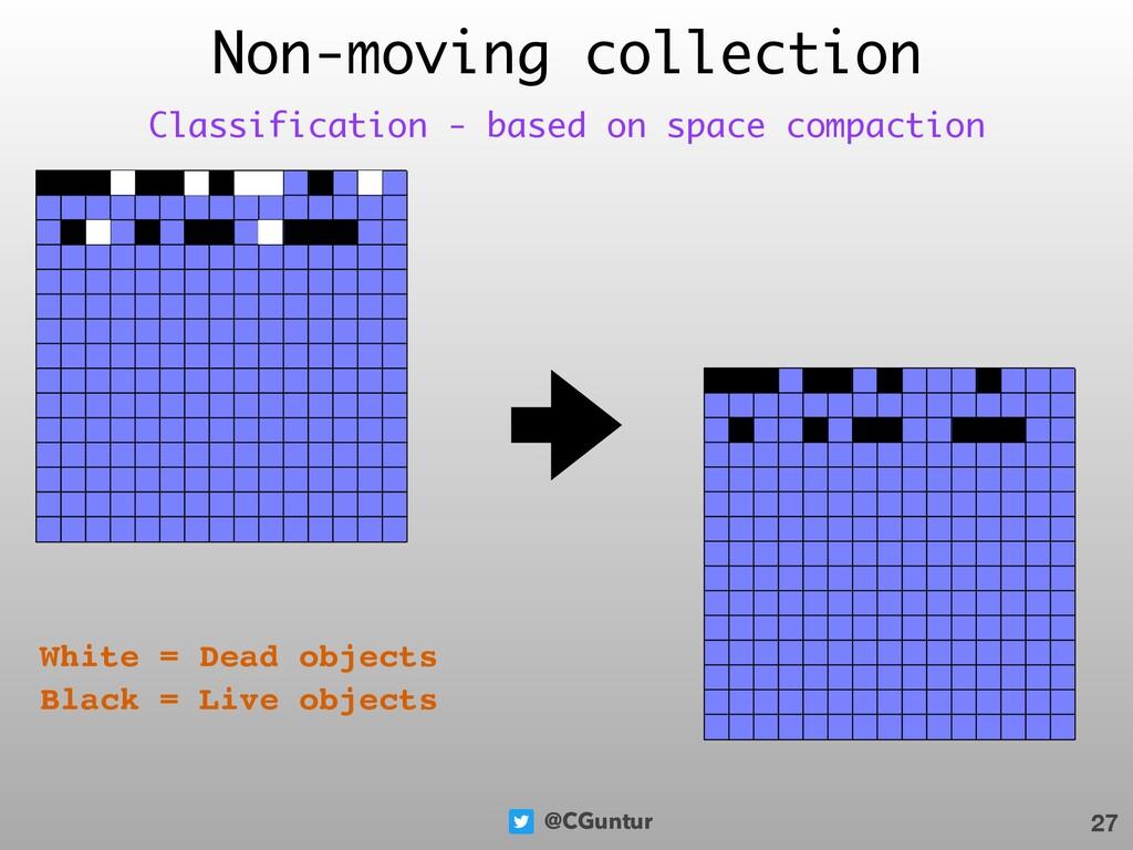 @CGuntur Non-moving collection 27 Classificatio...