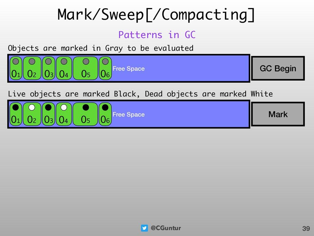 @CGuntur Mark/Sweep[/Compacting] 39 Patterns in...