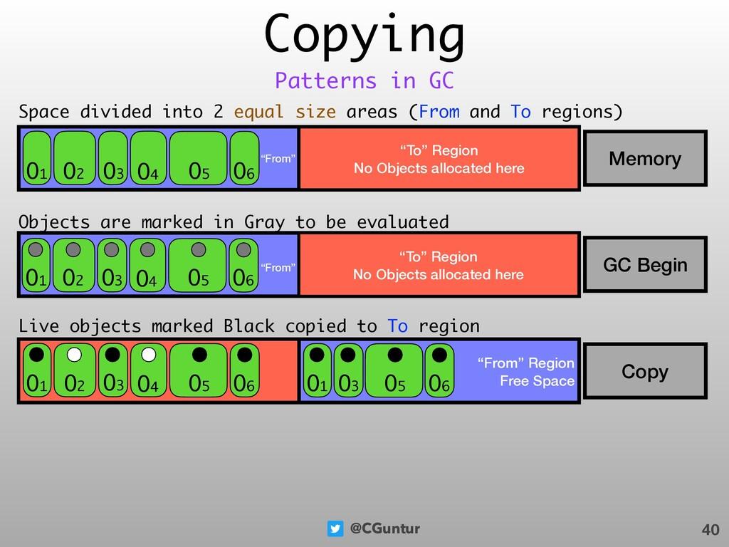 "@CGuntur Copying 40 Patterns in GC ""From"" Regio..."