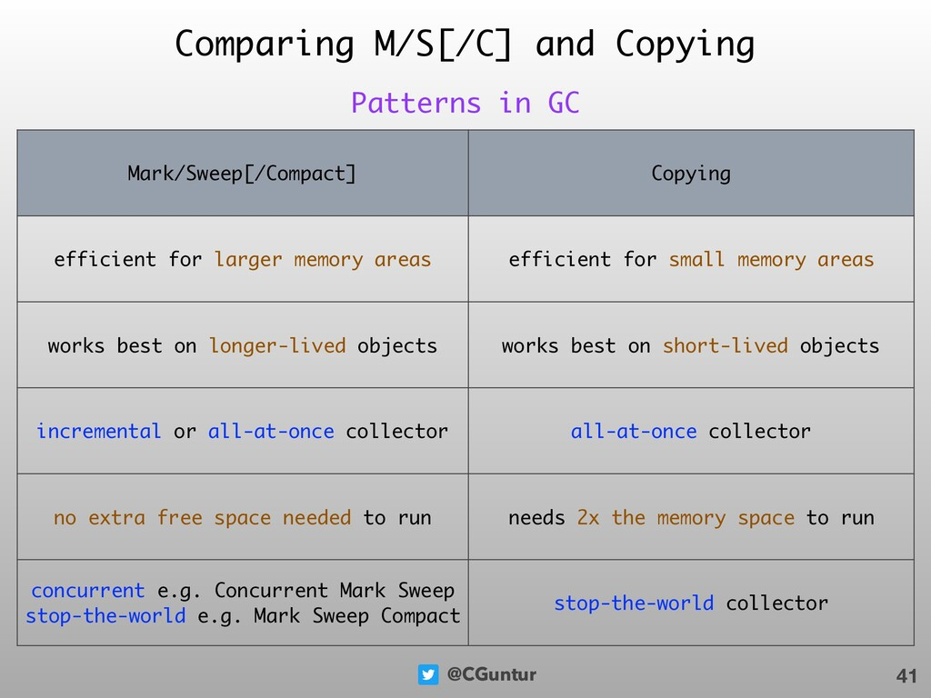 @CGuntur Comparing M/S[/C] and Copying 41 Patte...