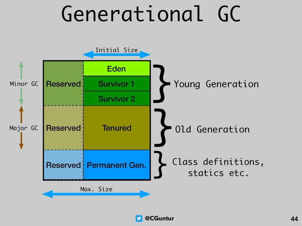 @CGuntur 44 Generational GC Eden Survivor 1 Sur...