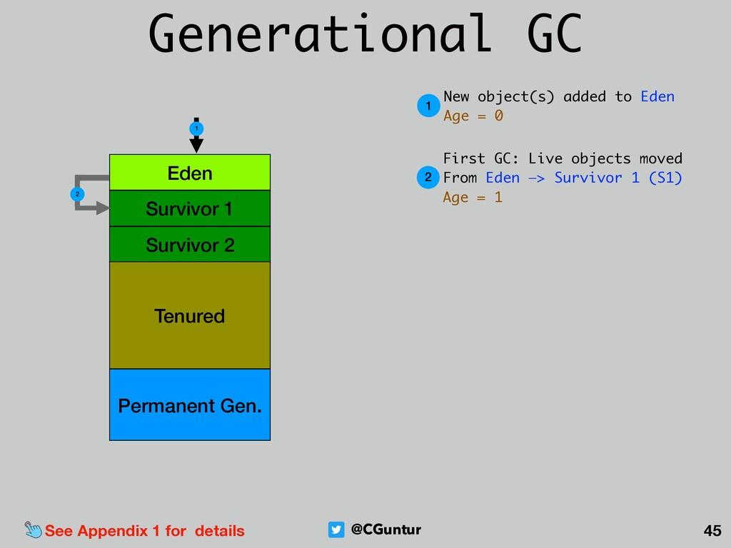 @CGuntur 45 Generational GC Eden Survivor 1 Sur...