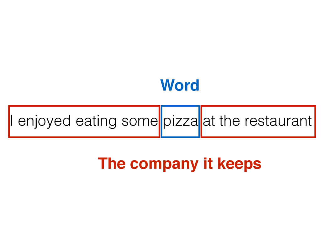 I enjoyed eating some pizza at the restaurant T...