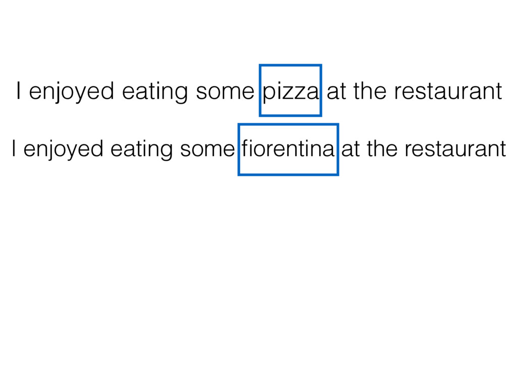 I enjoyed eating some pizza at the restaurant I...