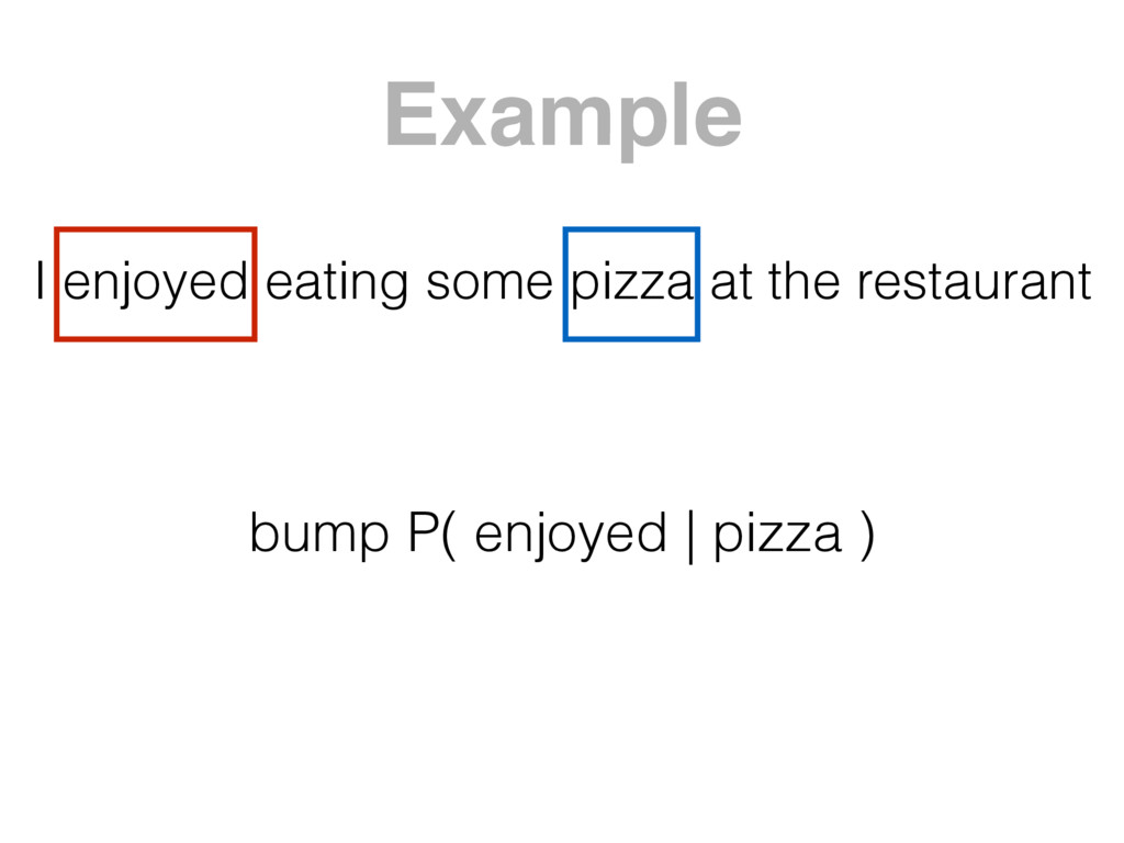 I enjoyed eating some pizza at the restaurant b...