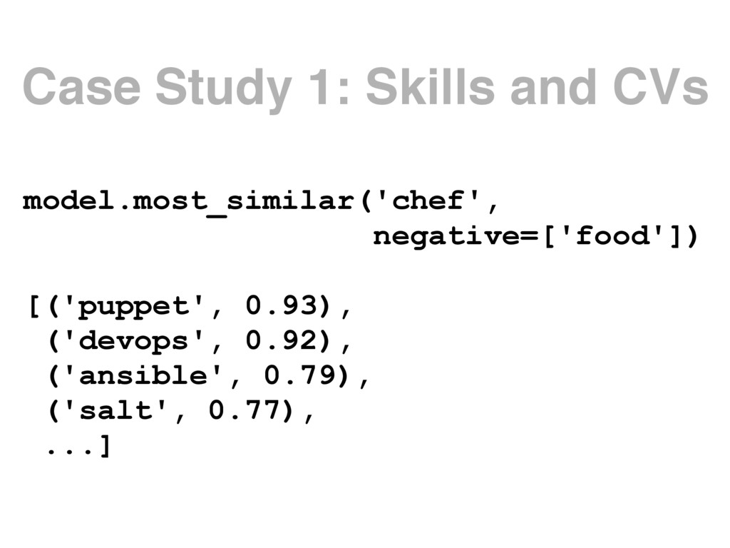 Case Study 1: Skills and CVs model.most_similar...