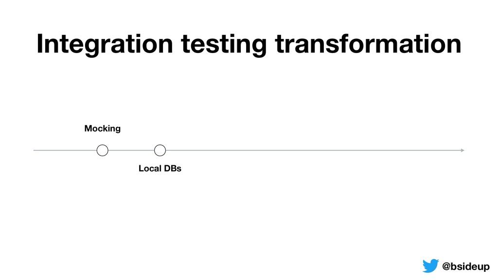 Mocking Local DBs Integration testing transform...