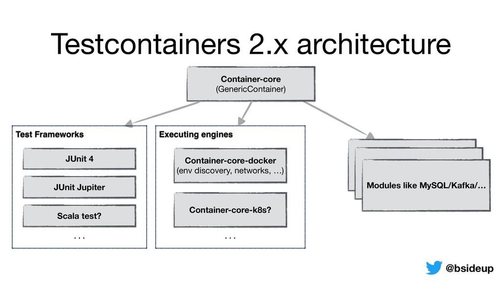 Modules like MySQL/Kafka/… Testcontainers 2.x a...