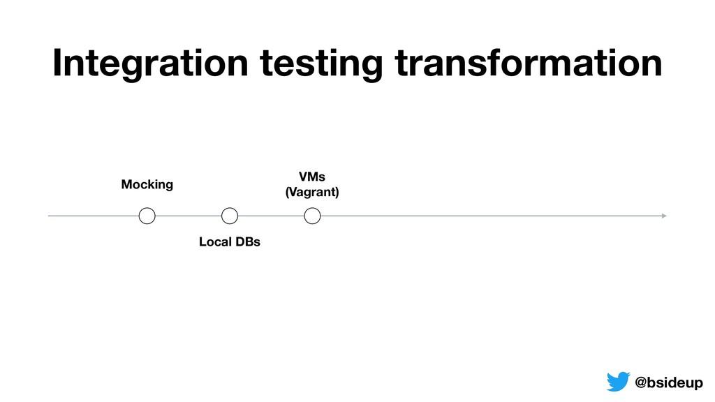 Mocking Local DBs VMs (Vagrant) Integration te...
