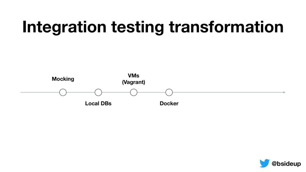 Mocking Local DBs VMs (Vagrant) Docker Integra...