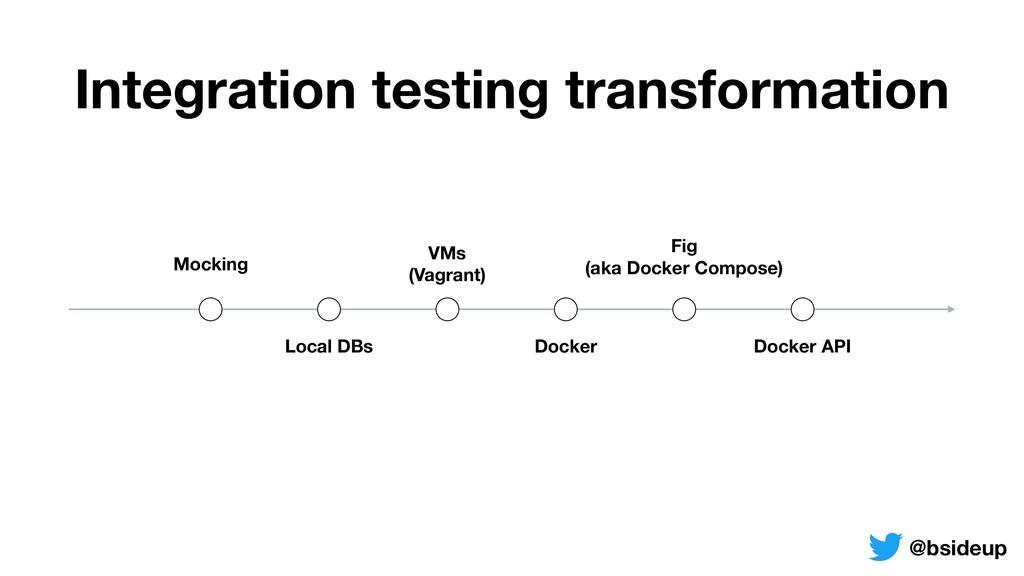Mocking Local DBs VMs (Vagrant) Docker Fig (a...