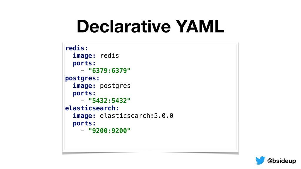 Declarative YAML redis: image: redis ports: ...