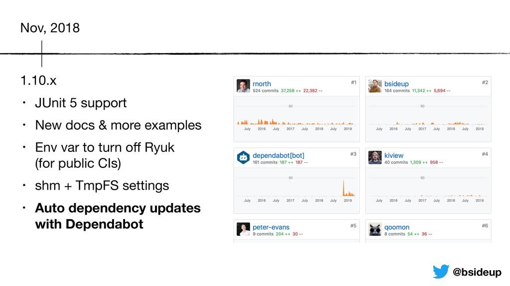 1.10.x • JUnit 5 support  • New docs & more exa...