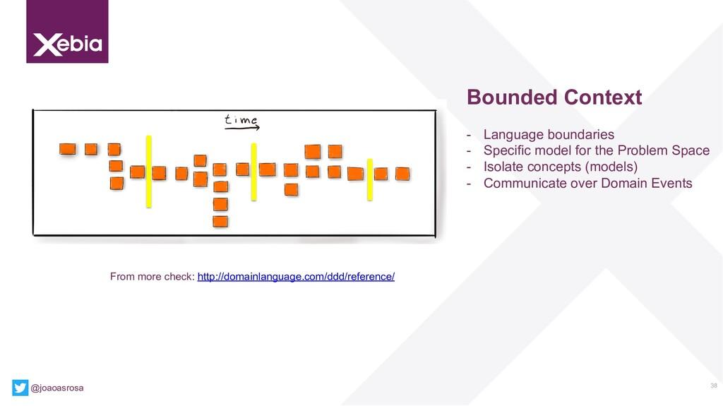 38 @joaoasrosa Bounded Context - Language bound...