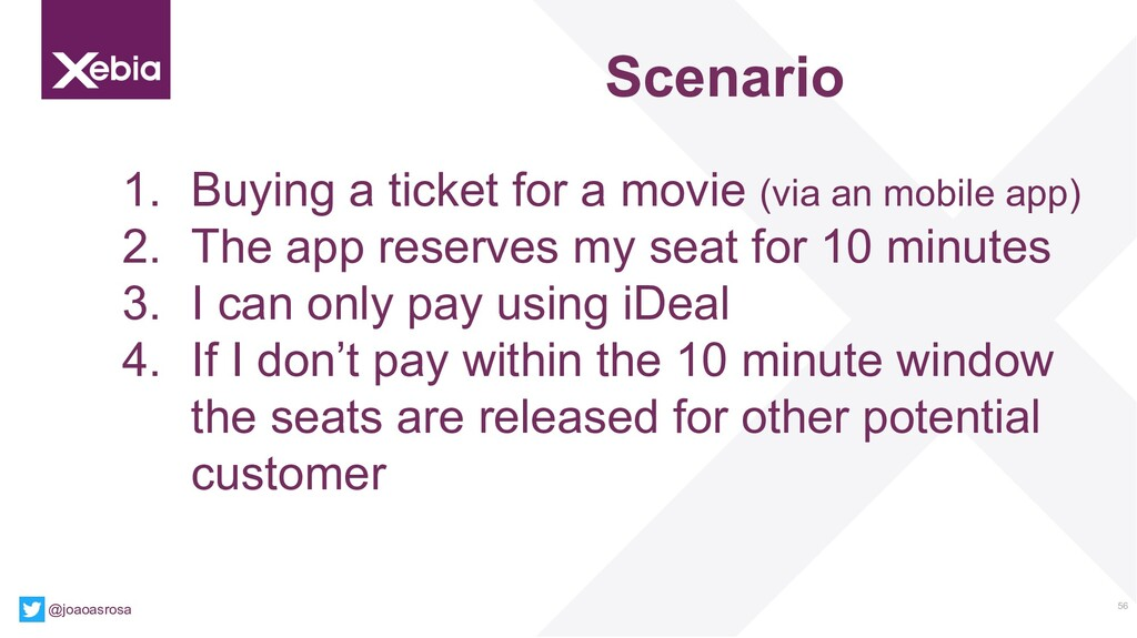 56 @joaoasrosa 1. Buying a ticket for a movie (...