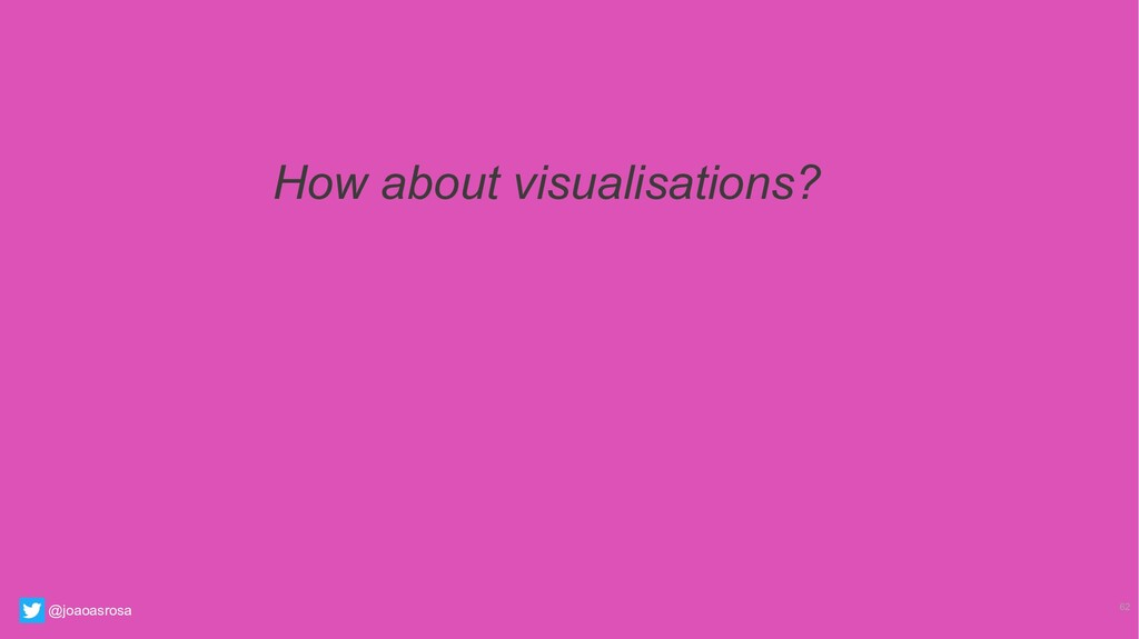 62 @joaoasrosa How about visualisations?