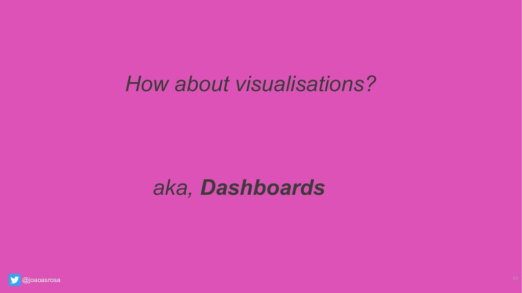 63 @joaoasrosa How about visualisations? aka, D...