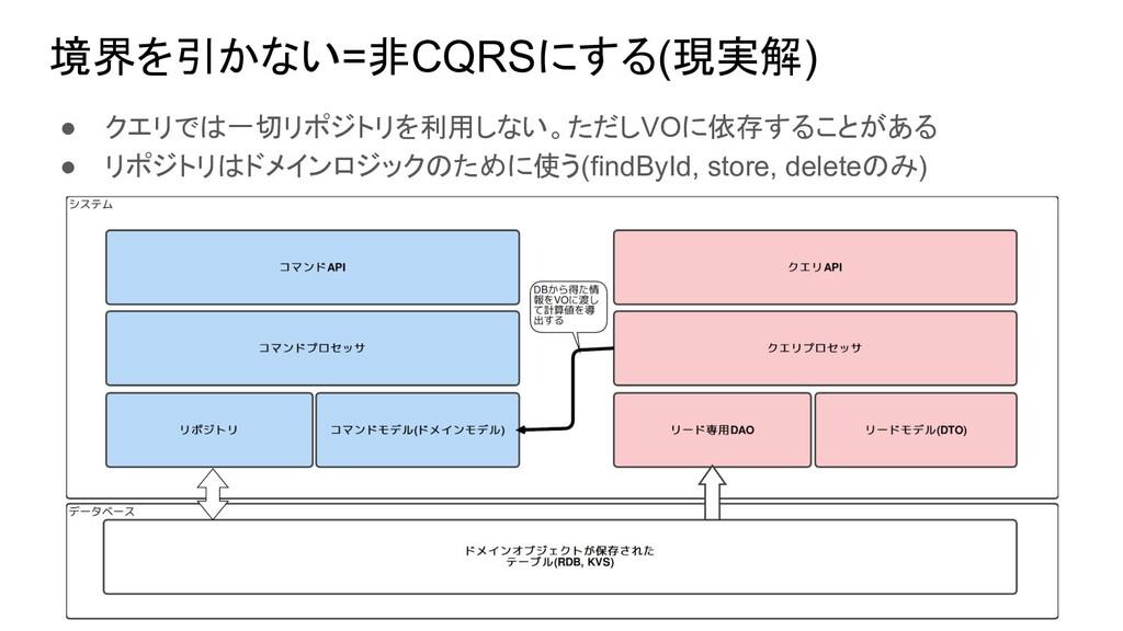 境界を引かない=非CQRSにする(現実解) ● クエリでは一切リポジトリを利用しない。ただしV...