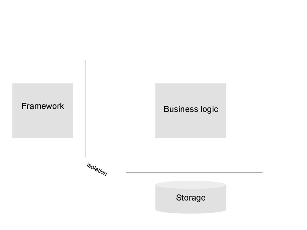 Storage Framework Business logic