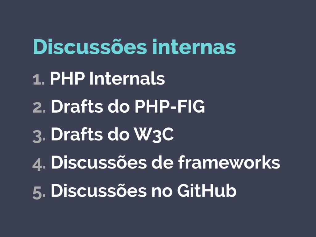 Discussões internas 1. PHP Internals 2. Drafts ...