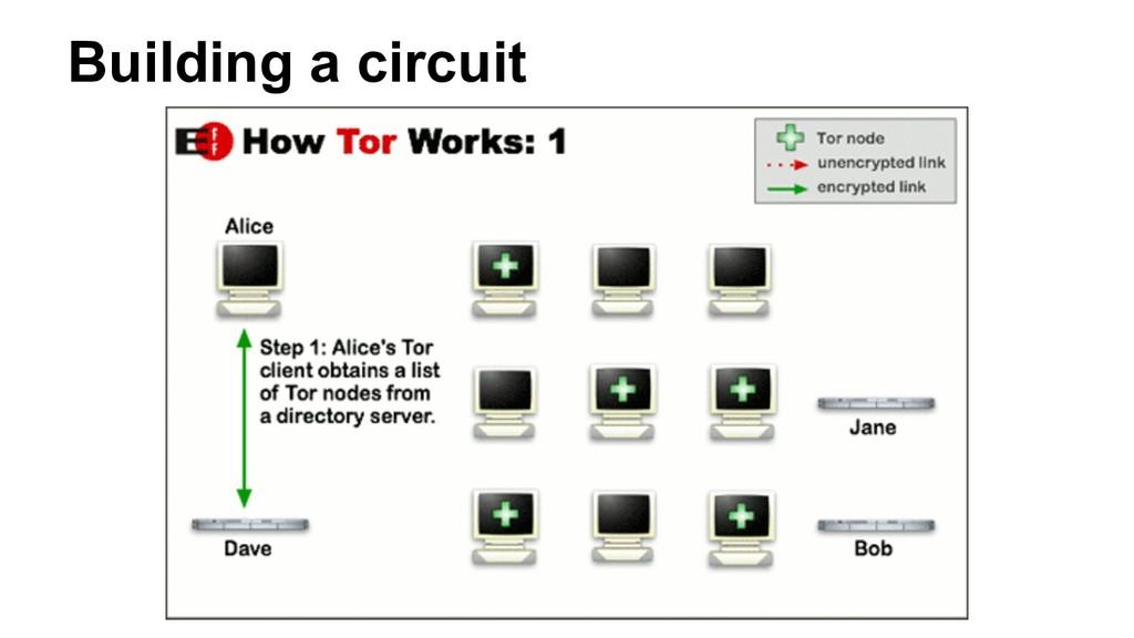 Building a circuit