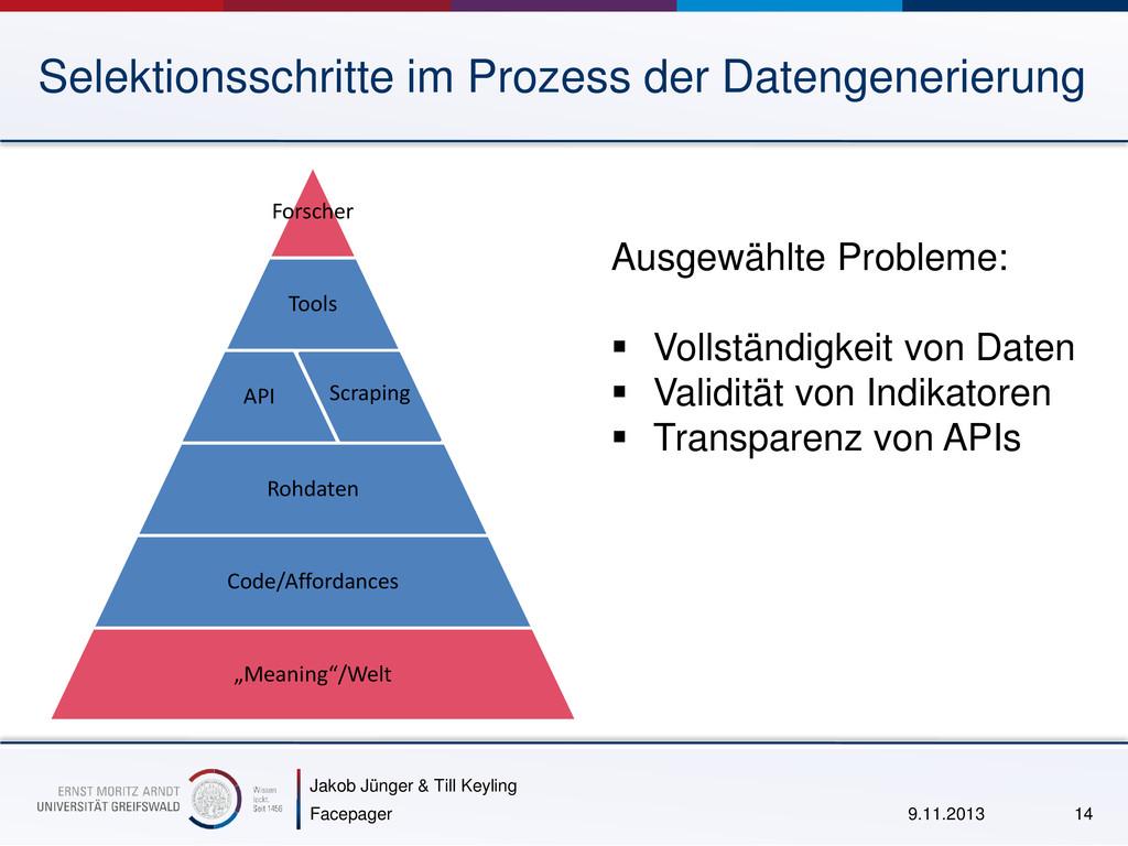 Jakob Jünger & Till Keyling . Forscher Tools AP...