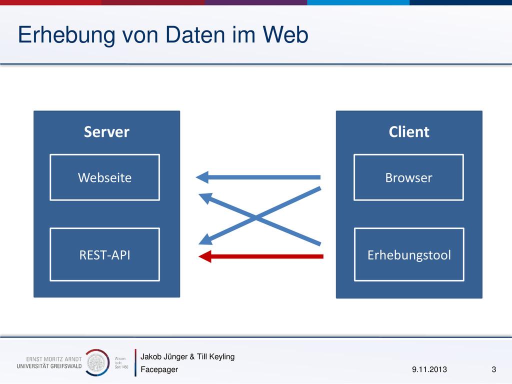 Jakob Jünger & Till Keyling Server Erhebung von...