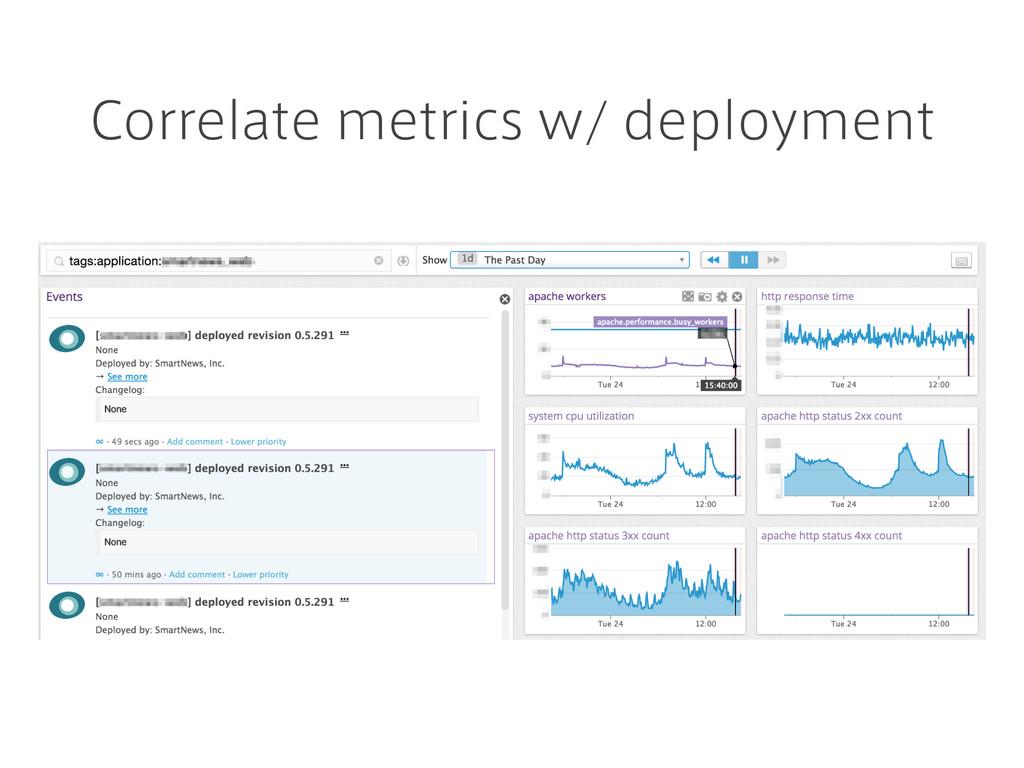 Correlate metrics w/ deployment