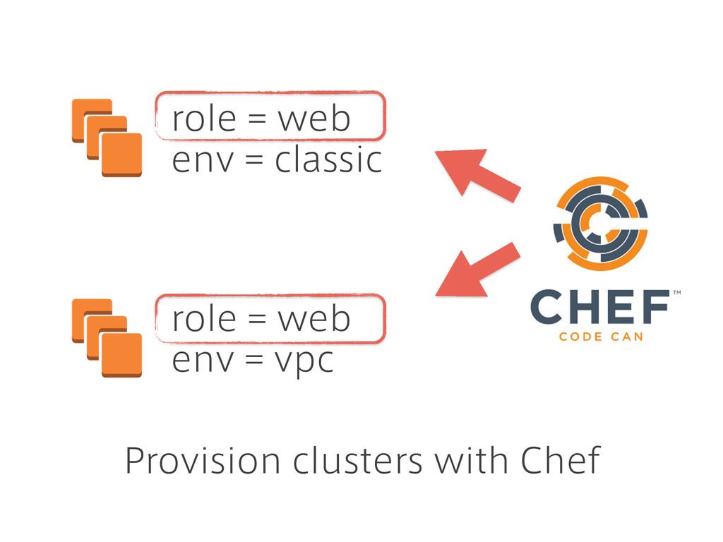 role = web env = classic role = web env = vpc P...