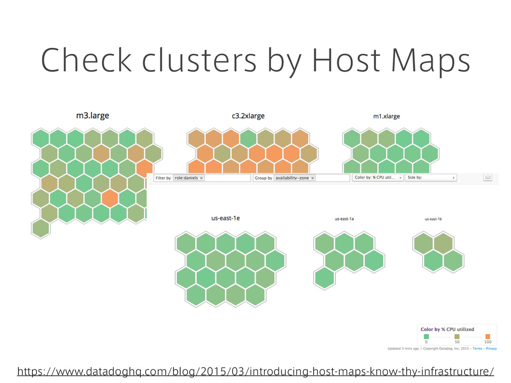 Check clusters by Host Maps https://www.datadog...