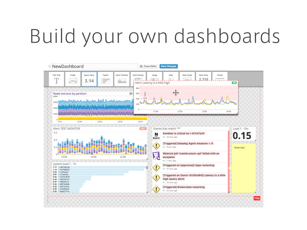 Build your own dashboards