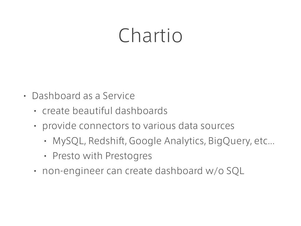 Chartio • Dashboard as a Service • create beaut...