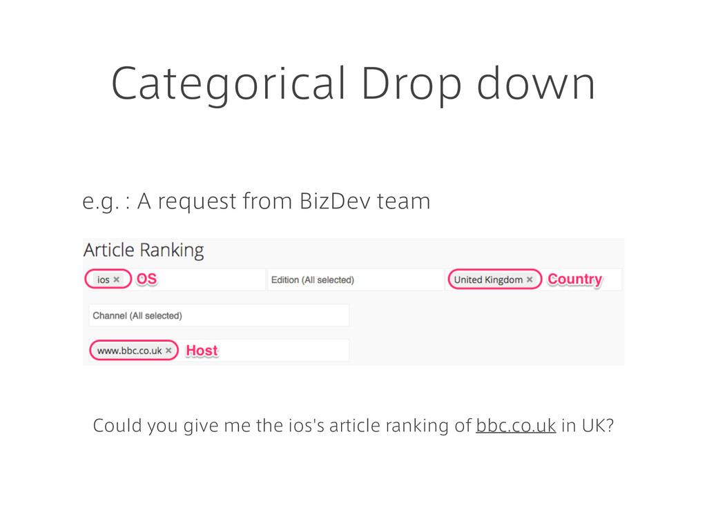 Categorical Drop down Could you give me the ios...