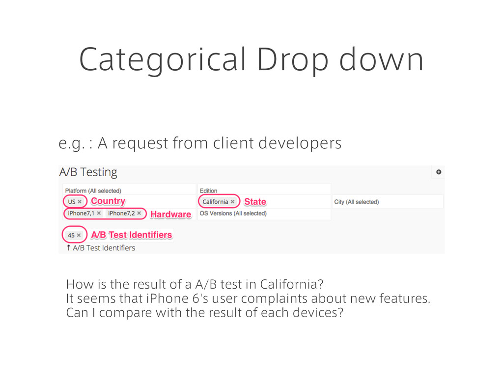 How is the result of a A/B test in California? ...