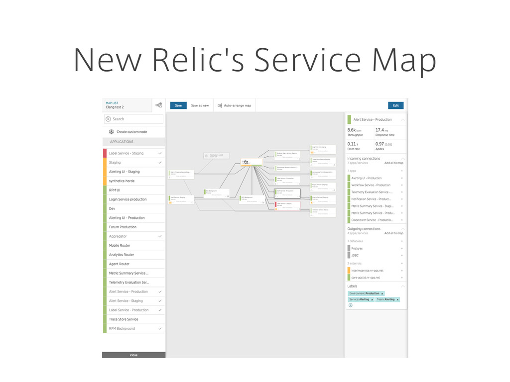 New Relic's Service Map