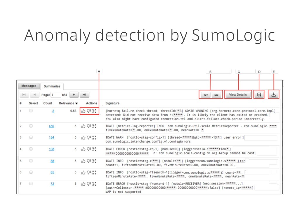 Anomaly detection by SumoLogic