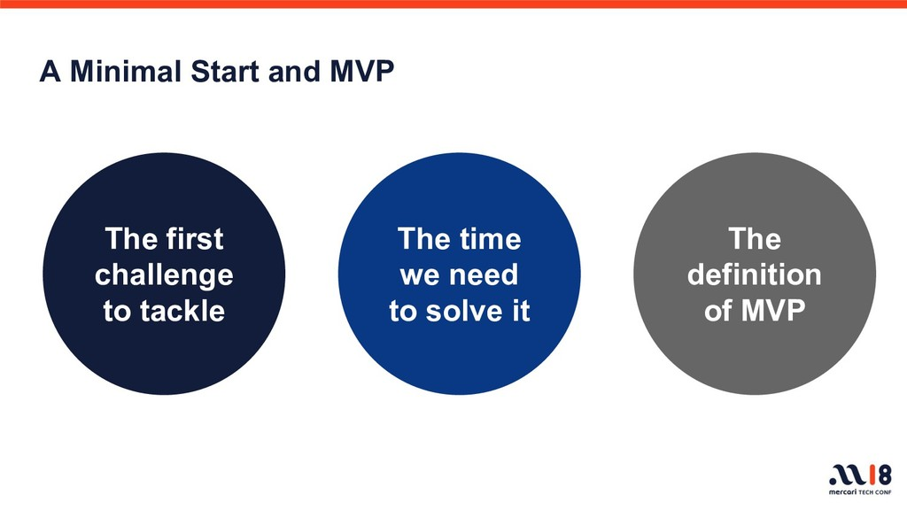 A Minimal Start and MVP The first challenge to ...