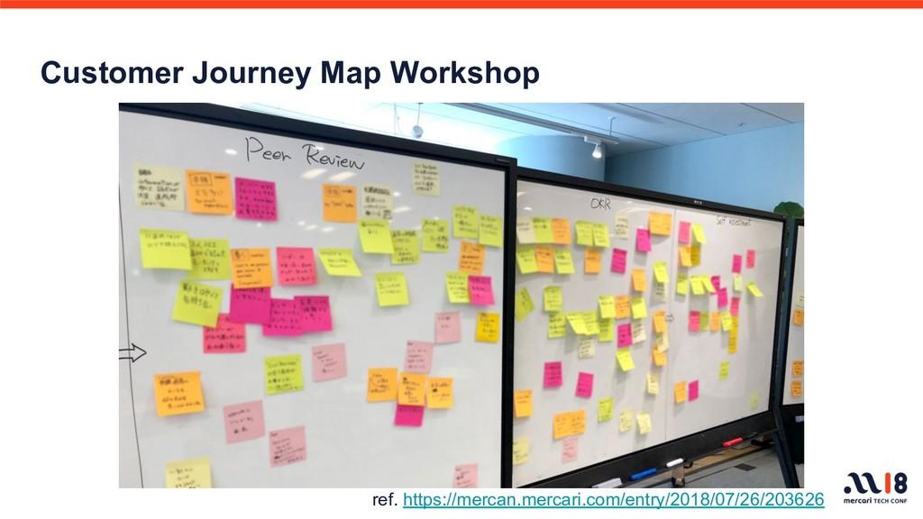 Customer Journey Map Workshop ref. https://merc...