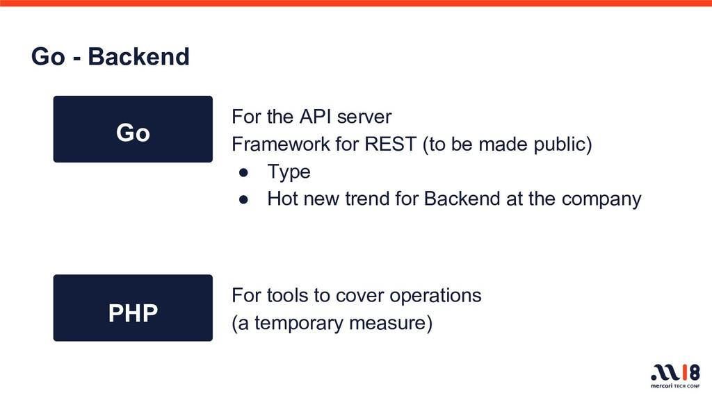 Go - Backend Go For the API server Framework fo...