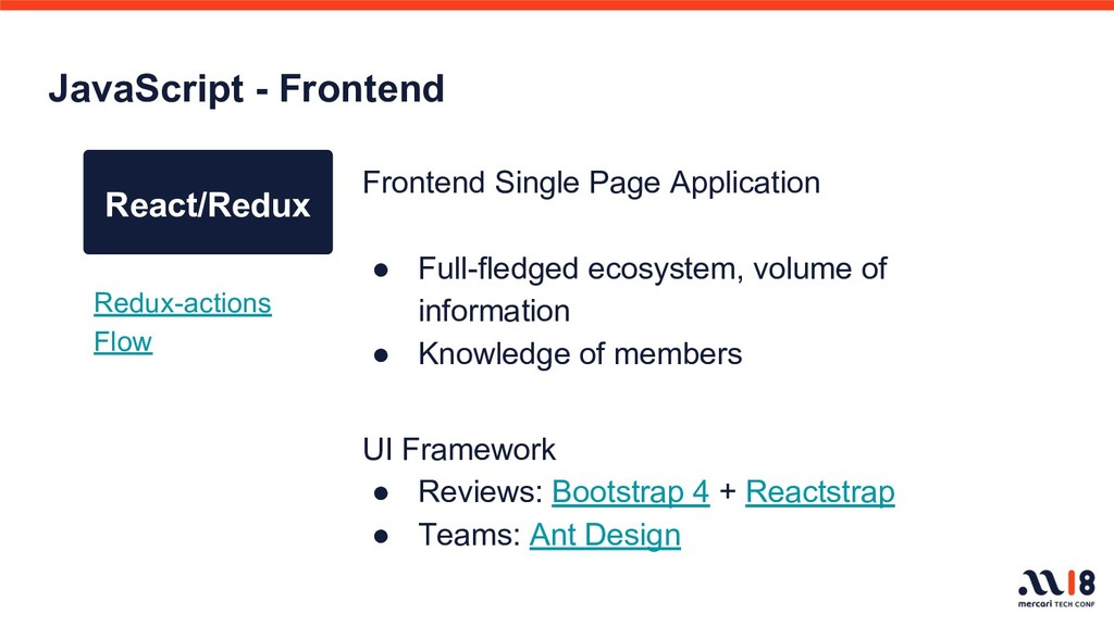 JavaScript - Frontend React/Redux Frontend Sing...