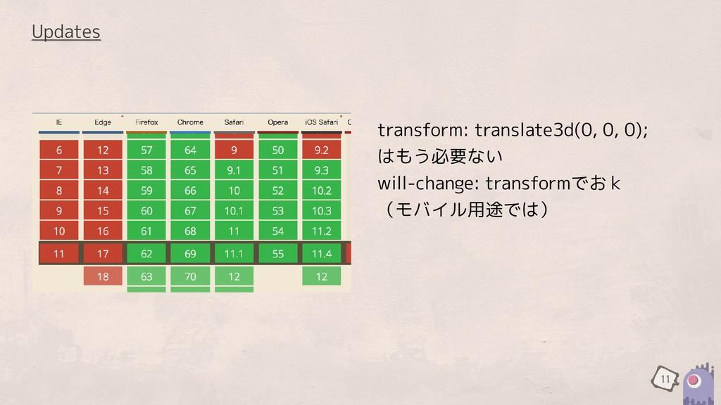 Updates 11 transform: translate3d(0, 0, 0); はもう...