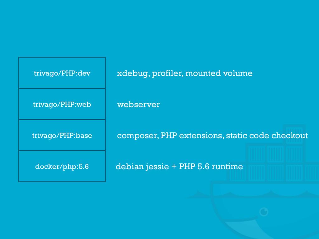docker/php:5.6 trivago/PHP:base trivago/PHP:web...