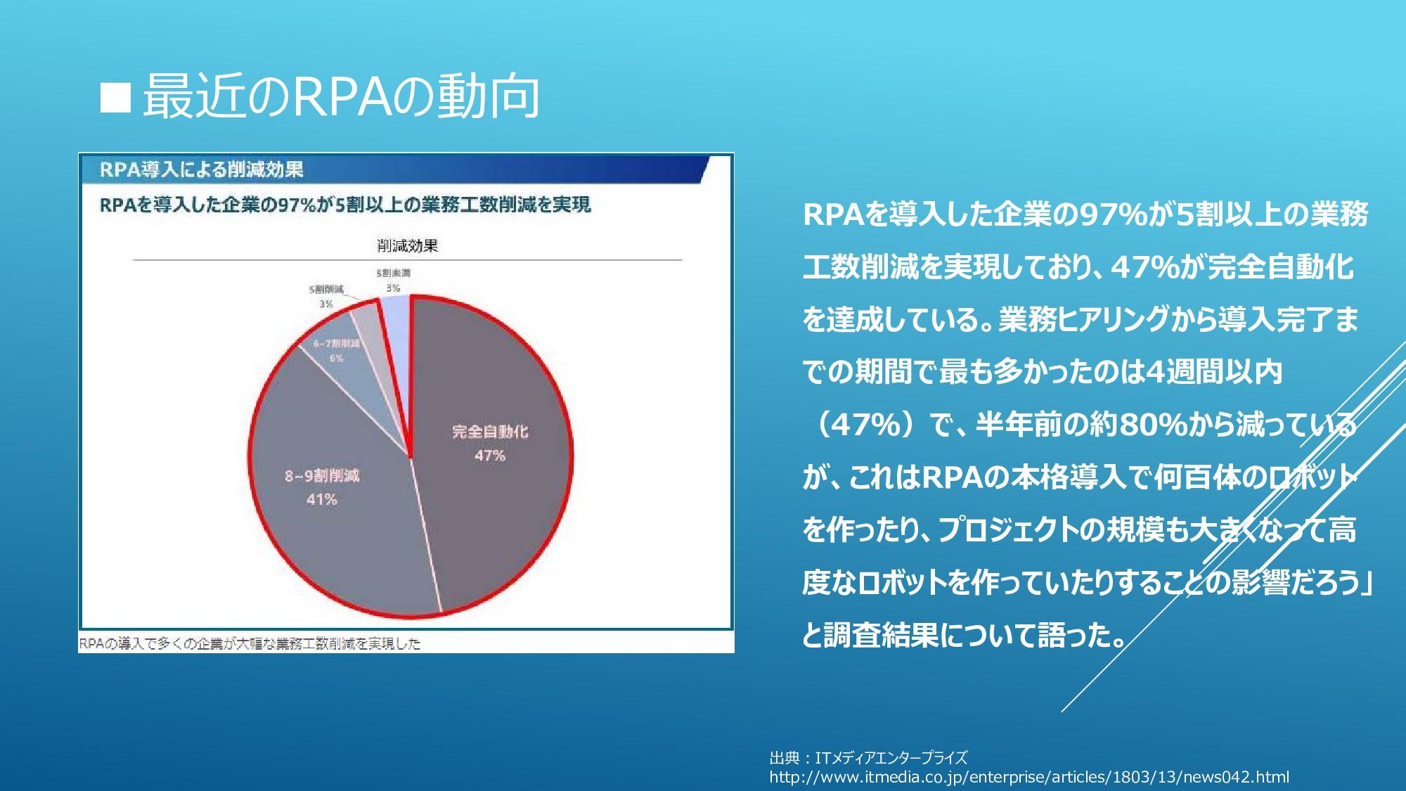 ■最近のRPAの動向 RPAを導入した企業の97%が5割以上の業務 工数削減を実現しており、4...