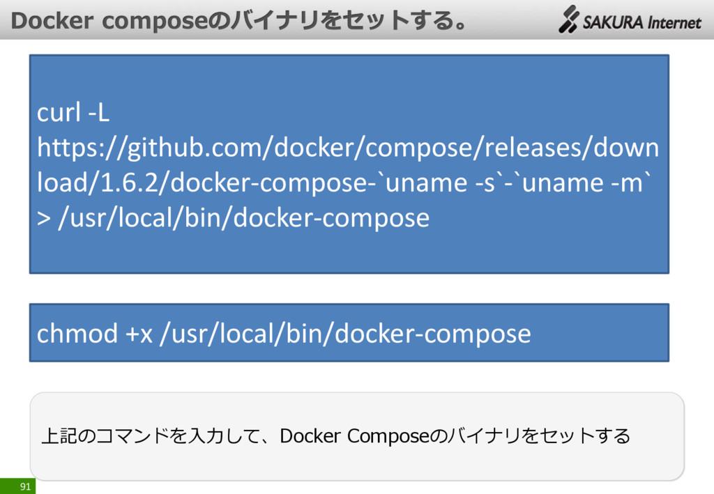 91 上記のコマンドを入力して、Docker Composeのバイナリをセットする curl ...