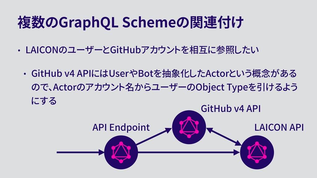 複数のGraphQL Schemeの関連付け • LAICONのユーザーとGitHubアカウン...