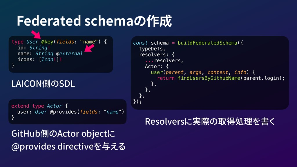 "Federated schemaの作成 type User @key(fields: ""nam..."