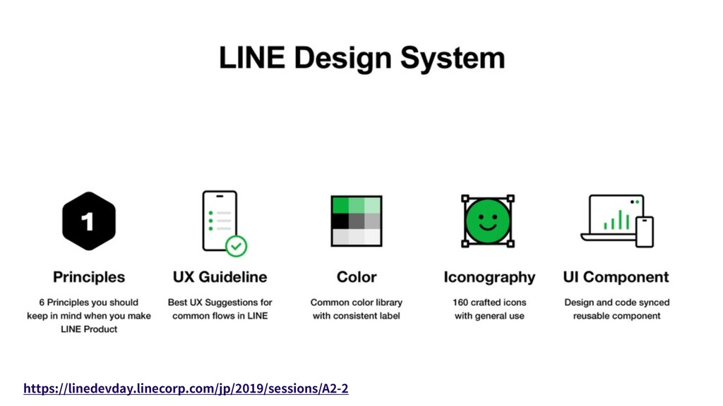 https://linedevday.linecorp.com/jp/2019/session...